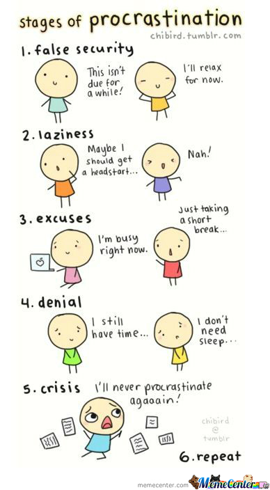 the-5-stages-of-procrastination_o_302869